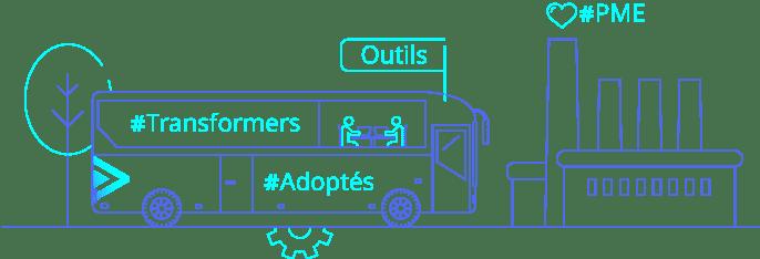 adopte-pme-transformers-adoptes